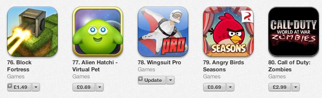 wingsuit in top 100